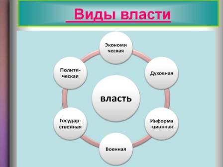Руководство и методы