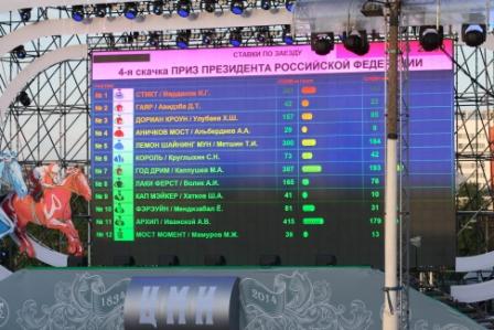 Список участников Приза Президента на табло
